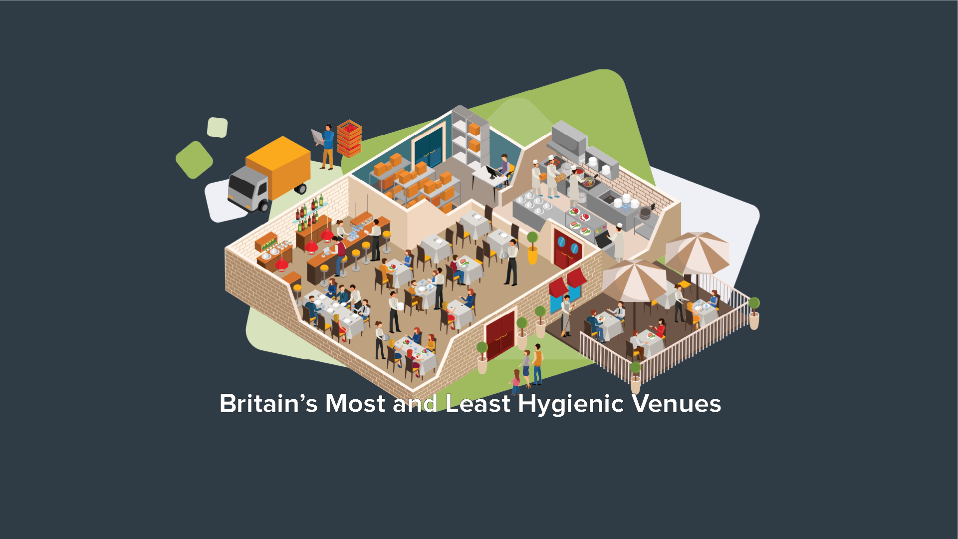 Britain's Most and Least Hygienic Venues