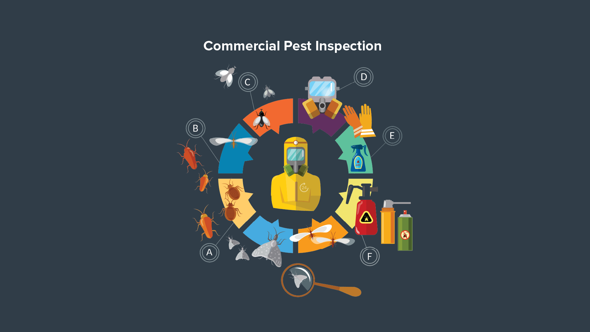 FREE Commercial Pest Inspection Checklist